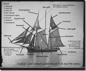 IMAGE OF SCHOONER