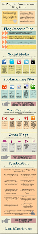 30-ways-to-promote-your-blog-posts_50786cb3bbff1_w587