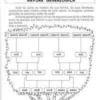 árvore geneológica 1.jpg
