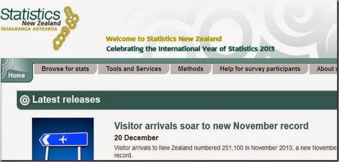 6-01-2014 visitors