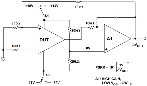 Test setup for measuring power supply rejection ratio (PSRR)