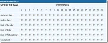 IBPS Bank Preference po 2013