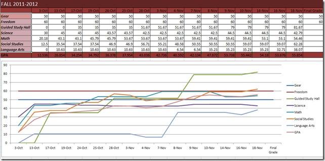 2011 Fall Jack GPA 2011-11-18