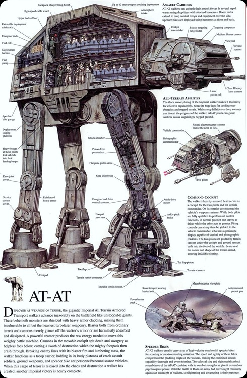 at-at-cross section drawing cool star wars