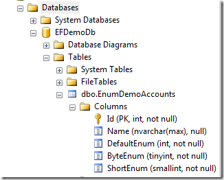 EnumDemo-db-table