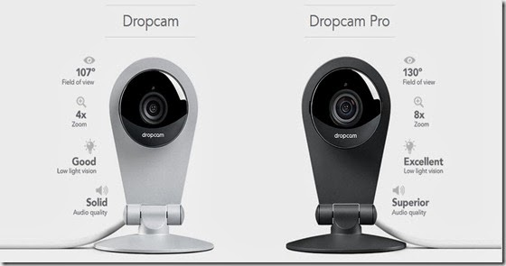 ip camera dropcam