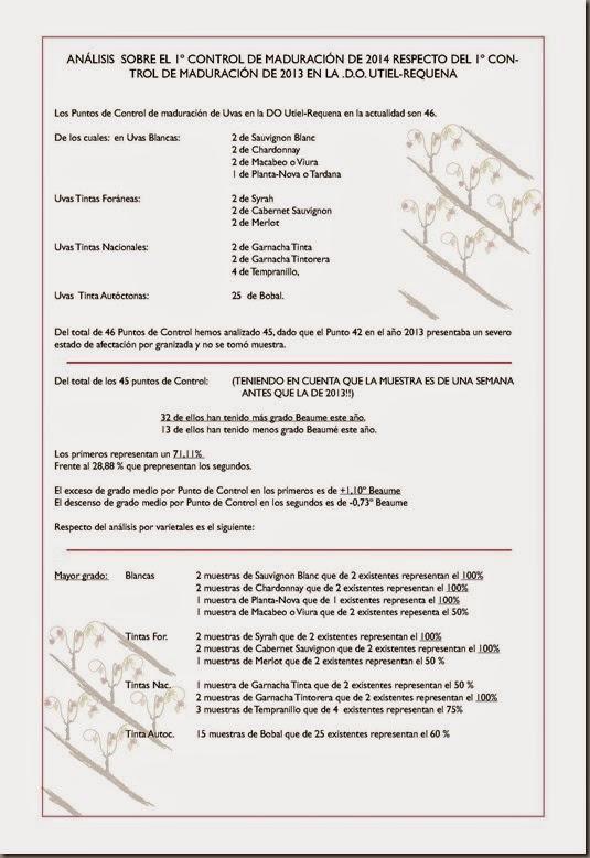 analisis resultados 1 control de maduracion 2014