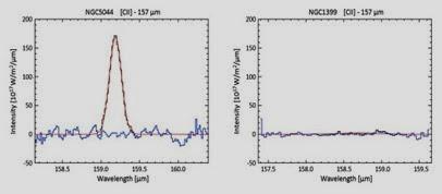 espectro das galáxias elípticas NGC 5044 e NGC 1399