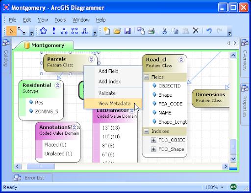 the sandpit arcgis diagrammer managing metadata rh kiwigis blogspot com arcgis diagrammer replacement arcgis diagrammer add in