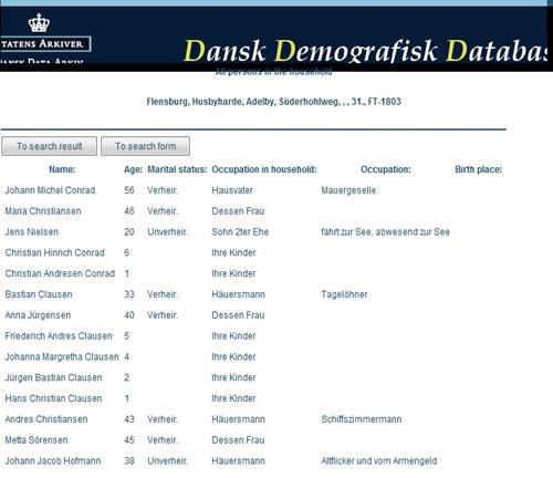 1803-Danish Census Schleswig-Conrad