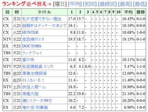 2011-10-25_164845