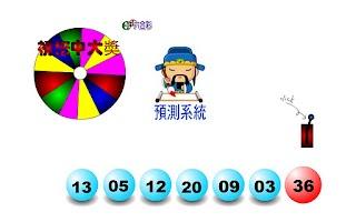 Screenshot of 六合彩預測系統