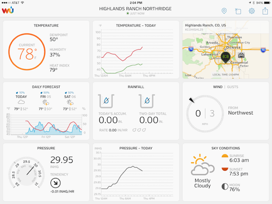 WunderStation iPad app: Nirvana for weather geeks via TUAW