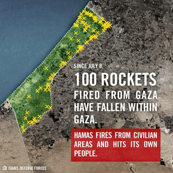 ракеты ХАМАСа падают на Газу