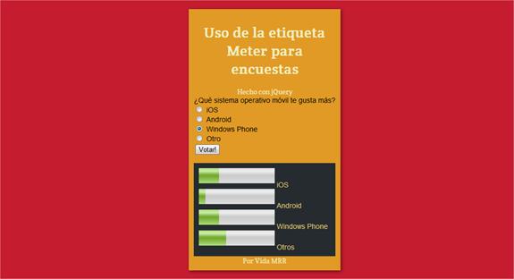 Cómo se usa el elemento meter en HTML5
