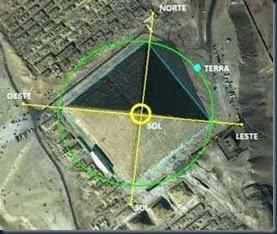 piramide-pontos-cardeais