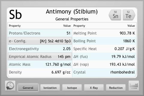 elementos quimicos para iphone