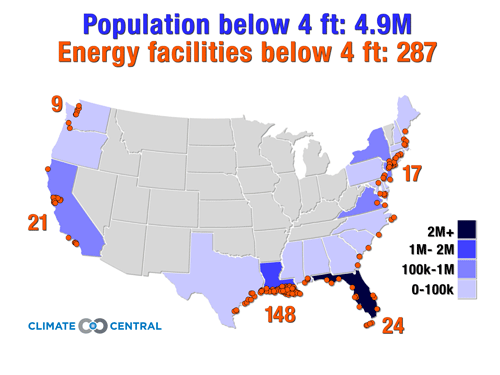 U.S. coastal population and energy facilities located below 4 feet. Climate Central