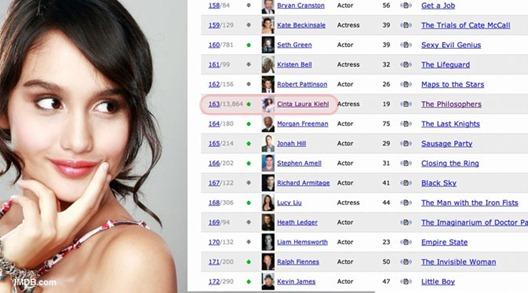 Cinta Laura Kalahkan Morgan Freeman Di IMDB