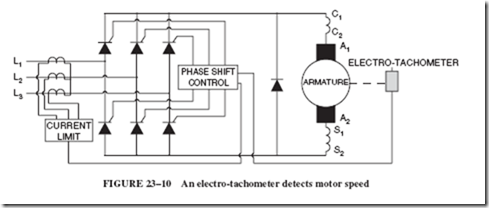 Solid-state control of dc motors : the shunt field power
