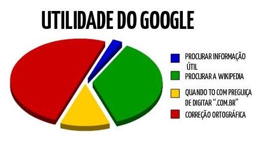 Google Util