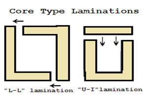 Lamination of core type transformer