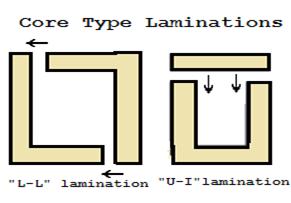 Lamination of core type transformer
