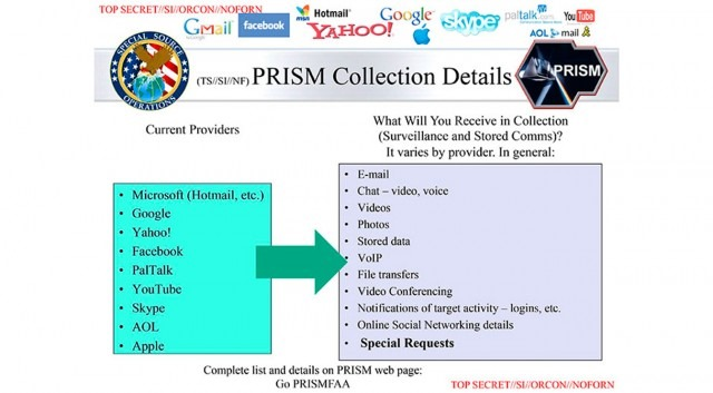 PRISM-Collection-Detail