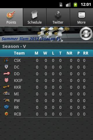 India Cricket League 20-20