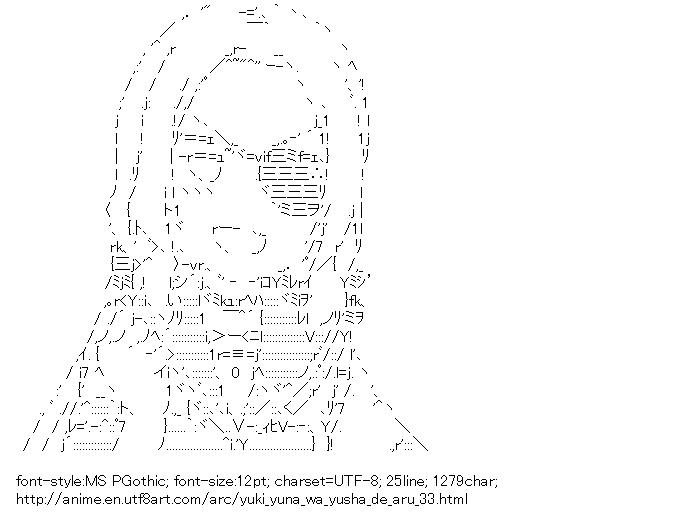 Yuki Yuna wa Yusha de Aru,Inubozaki Fu