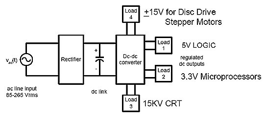 A computer system needs various power supplies