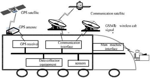 satellite power system thesis