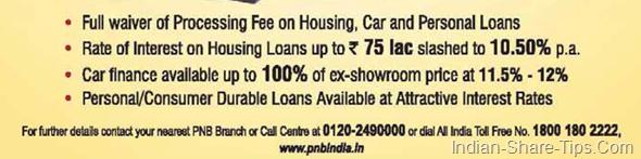 PNB housing Loan