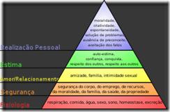 PirâmideMaslow