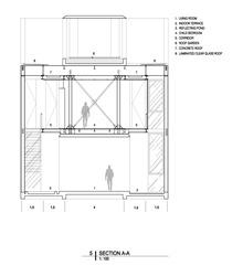Plano-casa-moderna-satu-plano-seccion