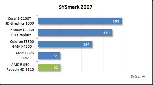 sysmark-0