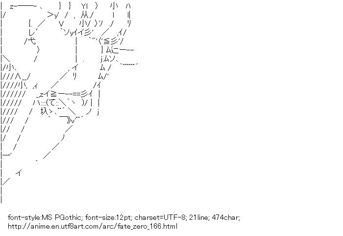 [AA]Kayneth Archibald El-Melloi (Fate/zero)