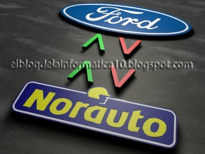 De Norauto Parla Natura a Ford Pinto y tiro porque me toca