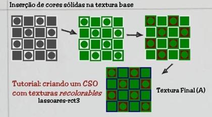 Inserção de cores sólidas (A) lassoares-rct3