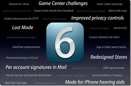 Apple iOS6 Features WWDC 2012