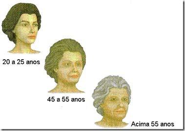 acupuntura estética curitiba rugas 3