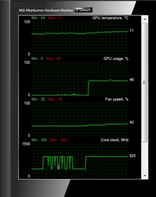 GPU running at 46%
