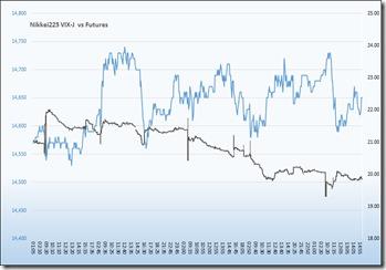 05-29-14-Chart-2