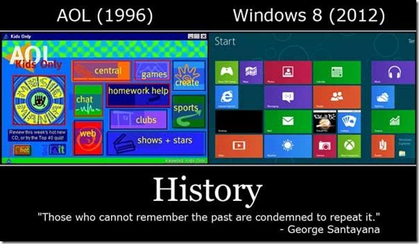 AOL vs Windows 8