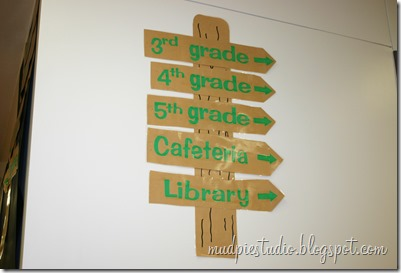 Camping Theme bulletin board - directional signs