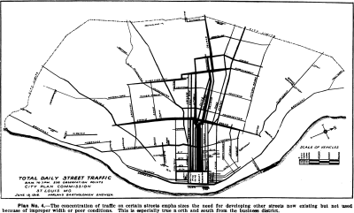 Total Daily Street Traffic in 1916