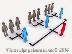 Estructura organizacional, procedimientos y sistemas