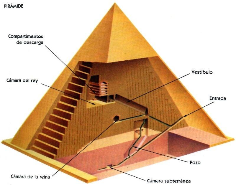 03-piramide-keops-corte
