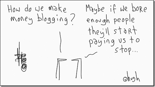 make-money-blogging