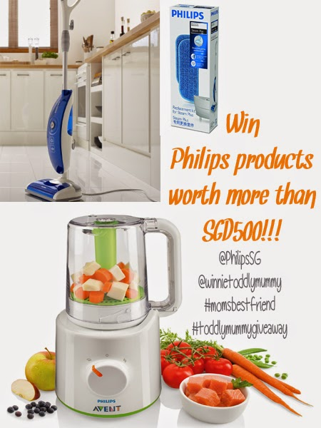 Win Philips Products